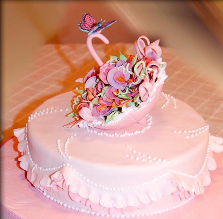 Детский торт зонтик Мэри Поппинс